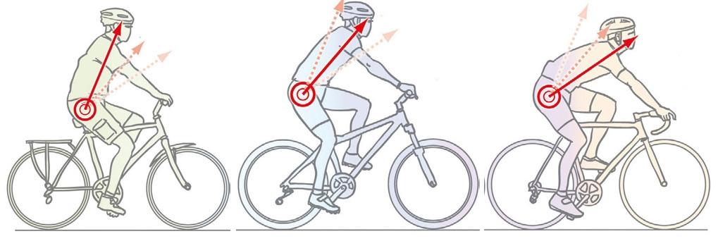 Modifica la distancia e inclinación de la potencia hasta alcanzar mayor comodidad. Imagen: mountanbike