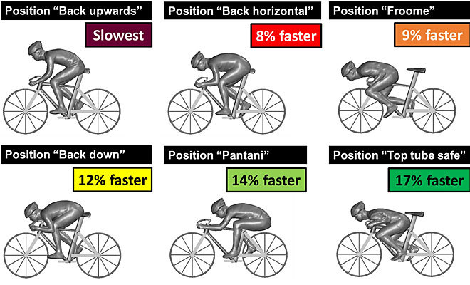 Seis técnicas de descenso