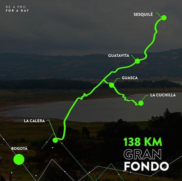 Gran Fondo de 138 km
