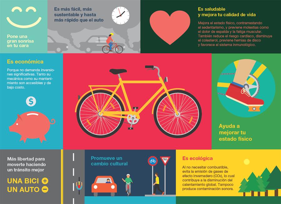 Estos son algunos de los beneficios que tiene la bicicleta