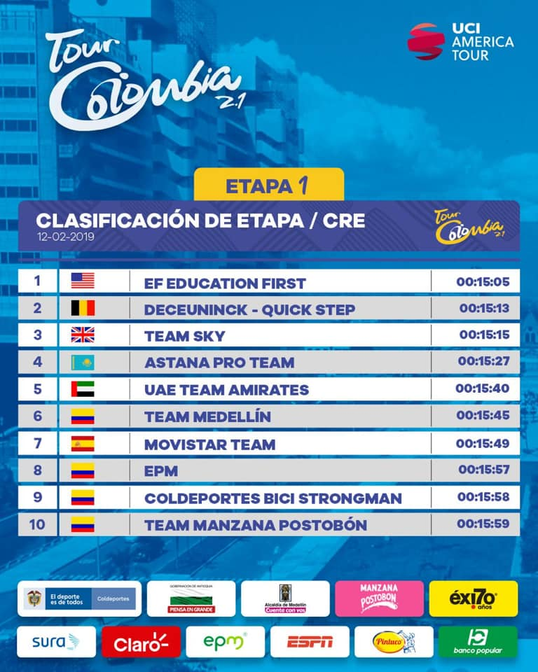 Ranking Tour Colombia 2.1