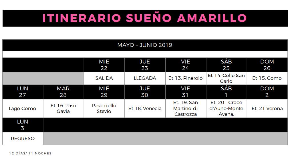 Itinerario de competencia del Giro de Italia 2019