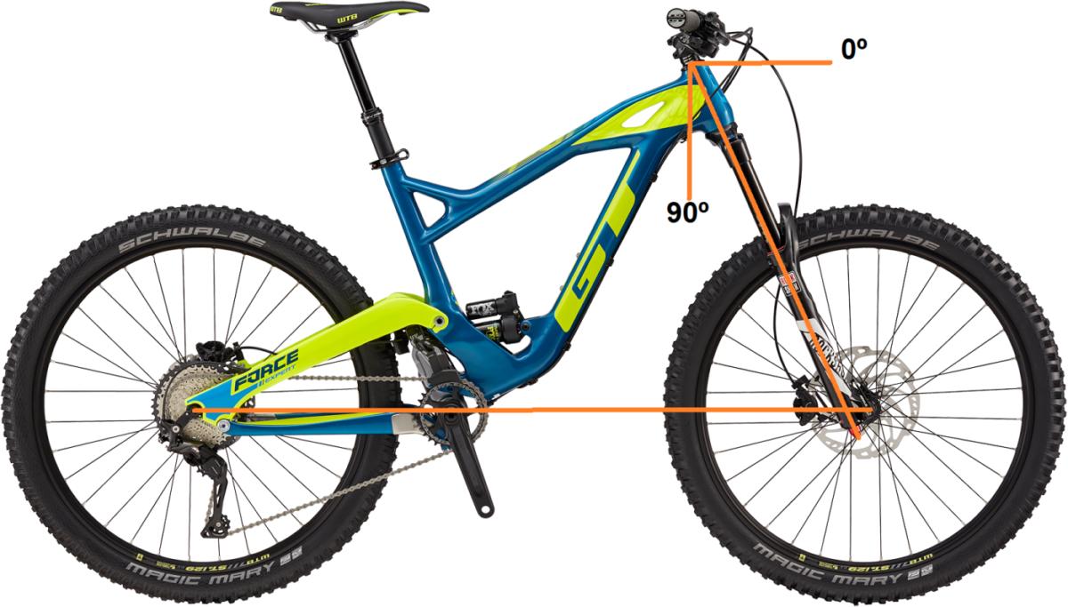 Bicicleta y ángulo de dirección