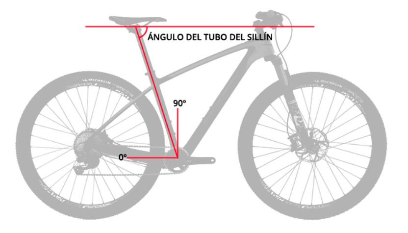 Bicicletas y medida del tubo del sillín