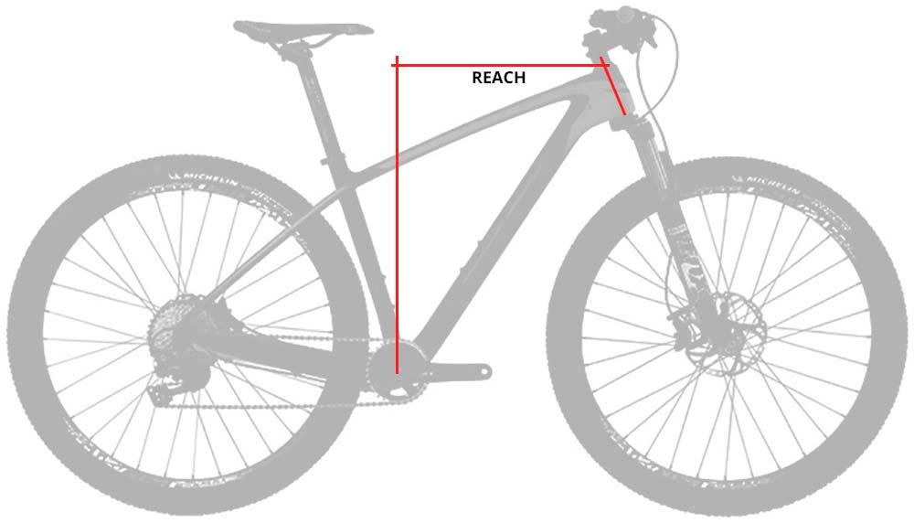 Reach de la bicicleta