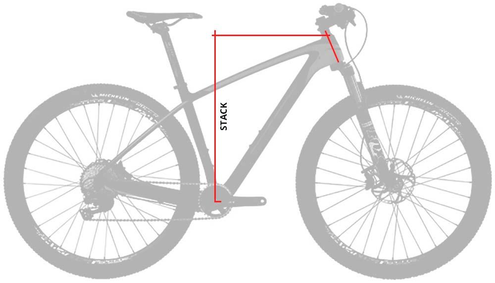 Stack de una bicicleta