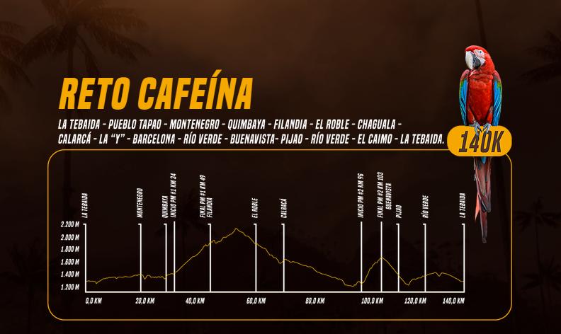 Giro de Rigo 2019