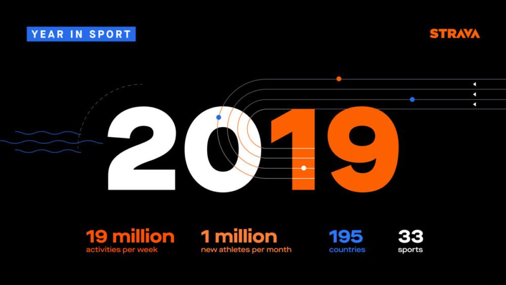 Curiosidades y datos de Strava durante 2019