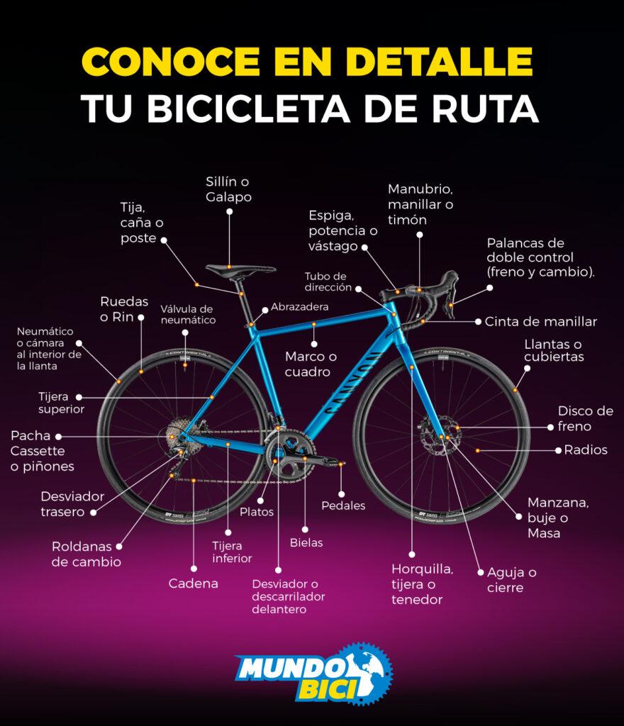 Partes de la bicicleta de ruta