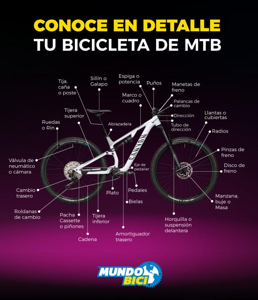 Conocer al detalle los nombres de todas las piezas y partes de tu bicicleta